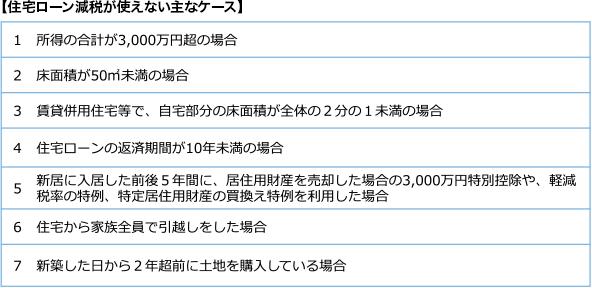 【住宅ローン減税が使えない主なケース】